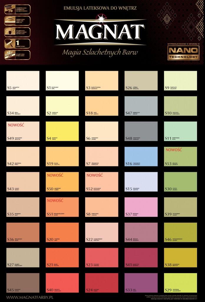 paleta kolorów farb do wnętrz magnat
