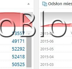 Statystyki oglądalności mojej strony – JulioBlog.pl :) Dawno nie publikowałam statystyk. I to nie dlatego, że spadły – wręcz przeciwnie! 😀  Jest Was coraz więcej, z czego bardzo się cieszę :) Aktualnie miesięcznie JulioBloga czyta 50 tys Użytkowników. Statystyki oglądalności mojej strony – JulioBlog.pl: Miesięczna liczba Gości i odsłon: marzec 2015, kwiecień 2015, maj 2015, czerwiec 2015 i pierwsze dni lipca 2015. blog, blog julii, czerwiec 2015, julioblog, julioblog.pl, JULIOblogowa podróż, komentarze, kwiecień 2015, lipiec 2015, luty 2015, maile, maj 2015, marzec 2015, nowe posty, nowe wpisy, oglądalność