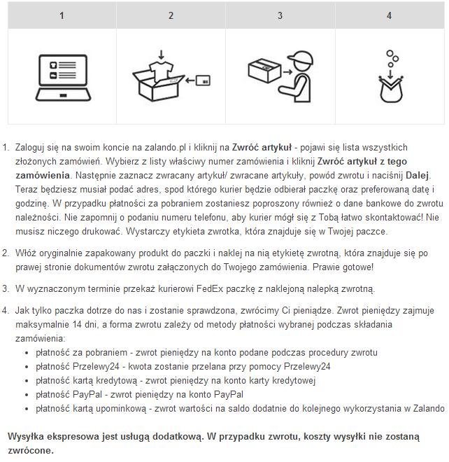 julioblog.pl-blog-julii-zakupy-przez-internet-zalando-wzrot-do-zalando-kurier-fedex-informacje-jak-działa-zwrot