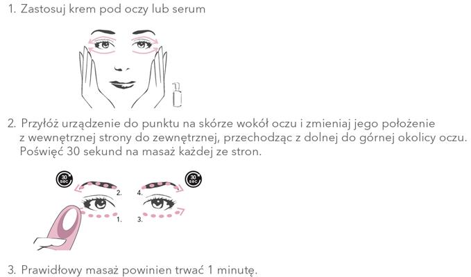 soniczny-masażer-okolic-oczu-masażerka-skóry-pod-oczami-foreo-iris-petal-pink-julioblog.pl-blog-julii-instrukcja-jak-używać-jak-stosować-sposób-użycia-jak-masować-skórę-foreo-iris-3-kroki