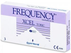 Soczewki kontaktowe Frequency Xcel Toric XR CooperVision dla astygmatyków przy astygmatyzmie na astygmatyzm opinie